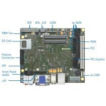 miniBaseboard for COM Express™ COM.0 Rev2.0