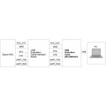 IMU-TOOL M-C30EV041 USB-CABLE for IMU-Tools