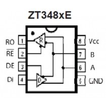 Low Power 3V 250kbps/16Mbps RS485E Transceivers