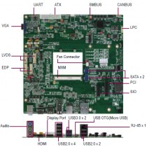 Q Seven Carrier Board Rev. A1.0 for X86, GbE, LVDS, Audio, COM