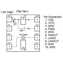 GNNS Front End Module