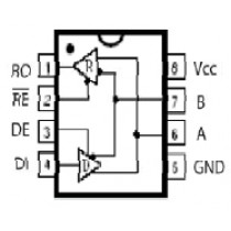 RS485E Transceiver, 3V High Fanout, Low Power (T & R)