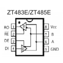 Low Power 5V 250kbps/10Mbps RS485E Transceivers