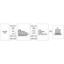 IMU-TOOL M-G32EV031 PCB (w/o IMU) for G2-IMU G354/G364
